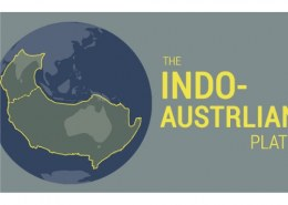 India is located on which part of Indo-Australian Plate?