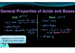 How can we note the concentration of an acid or a base?