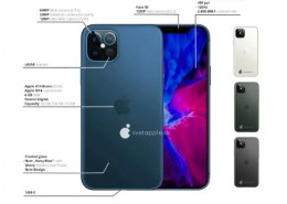Is there going to be a iPhone 12 in 2020?