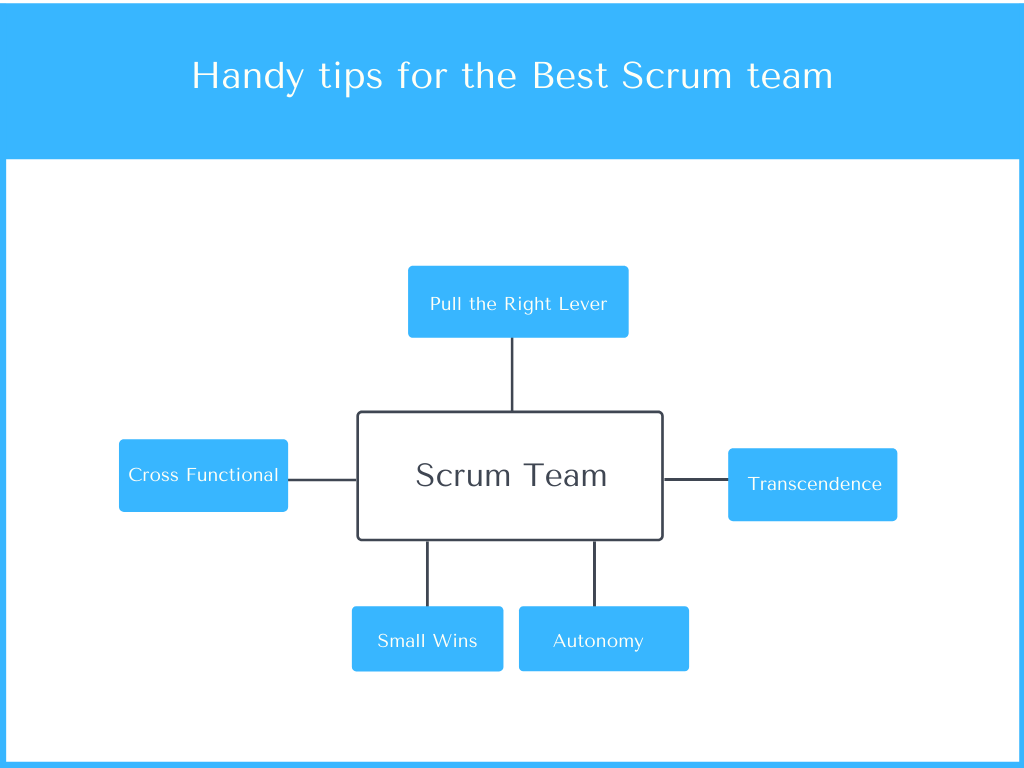Handy tips for the Best scrum team