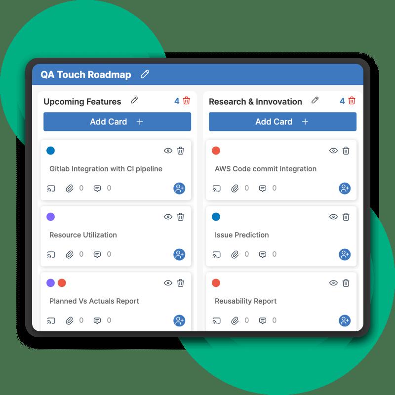QA-roadmap