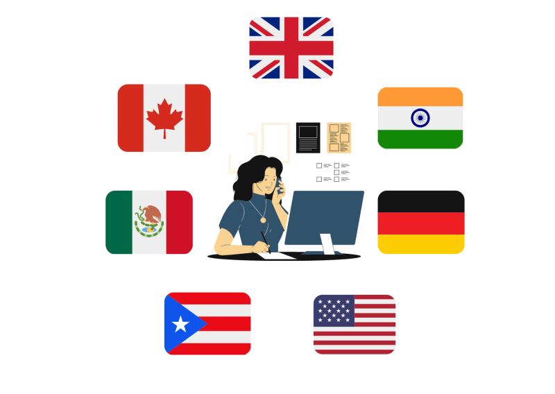 Multilanguage-Representation