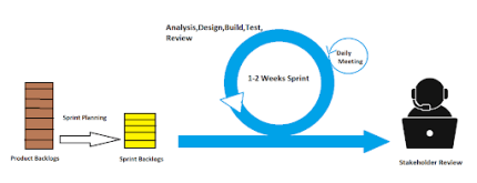 Agile-And-DevOps-Is-Crucial-or-Modern-day-Testing-Learn-Why