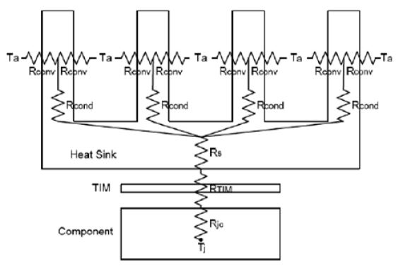 optimizing heat sink base spreading resistance to enhance thermal performance advanced thermal solutions