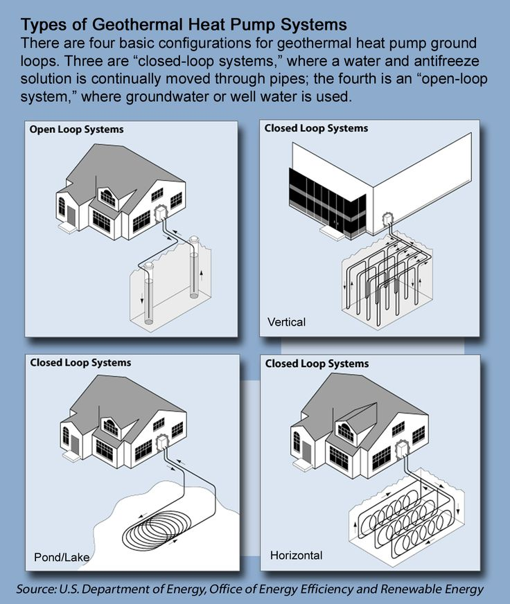 Thermal industry news archives advanced thermal solutions for Types of home heating systems
