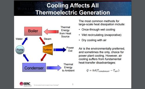 Figure 6. Simple Illustration of Recirculation Scheme for Power Plant Steam. [10]