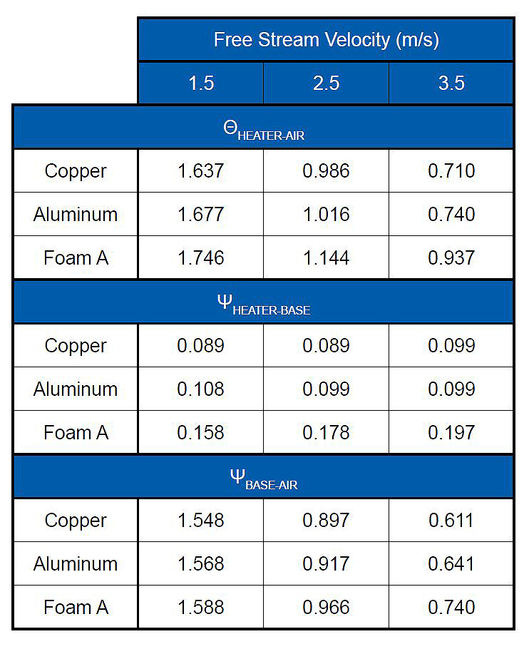 How Do Heat Sink Materials Impact Performance Advanced