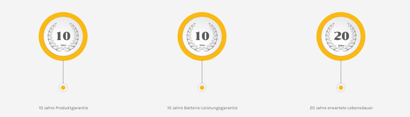 Batterie Garantie Alpha Storion Smile