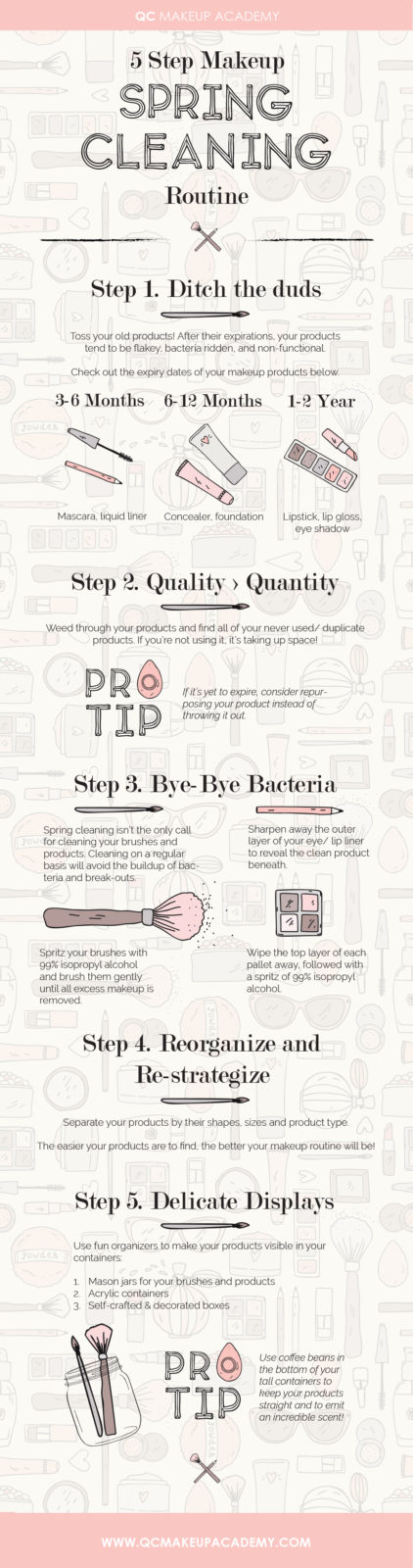 5 Step Makeup Spring Cleaning Routine