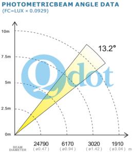 QS-150M photometric_1