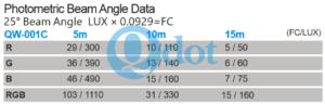 QW-001C DATA_1