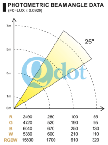 QP-045 DATA_1