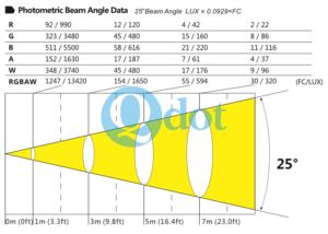 QP-077B DATA_1