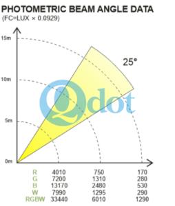 QW-007 DATA_1