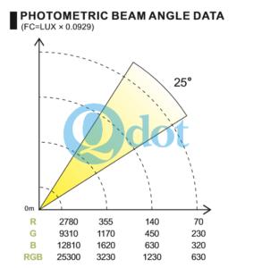 QW-009 DATA_1