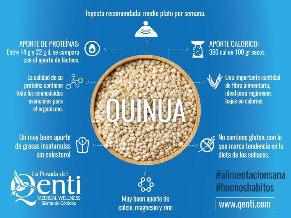 infografia-quinua
