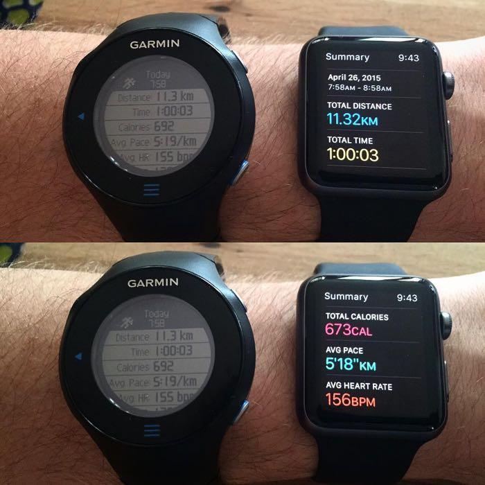 Comparativa precisión fitness Apple Watch