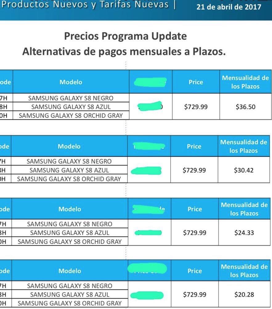 Galaxy S8+: Precios Programa Claro Update