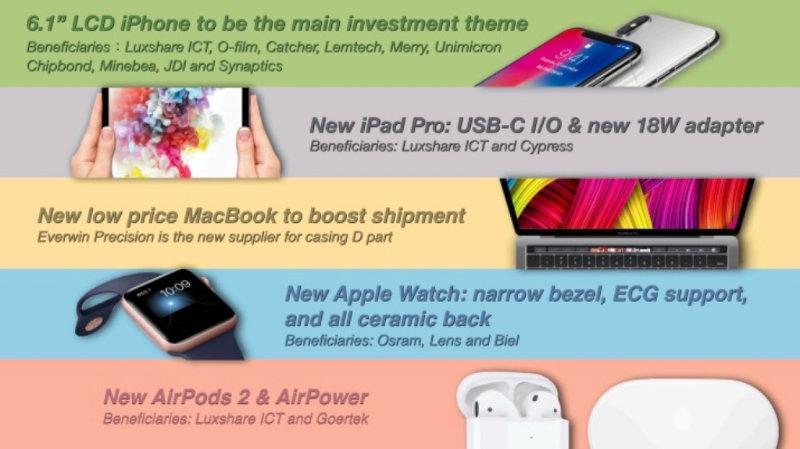 Predicciones Apple keynote septiembre 2018