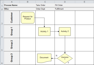 Flow Chart Template in Excel | Flowchart