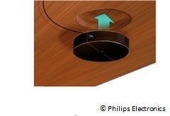 Wireless Kitchen Appliances Under table top
