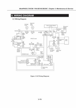 Canon FAX MultiPassC70 C80 B210C B230C Parts and Service