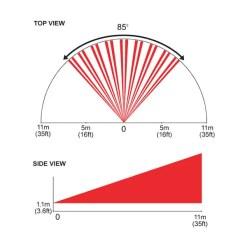PE-4 Paradox Horizontal Lens