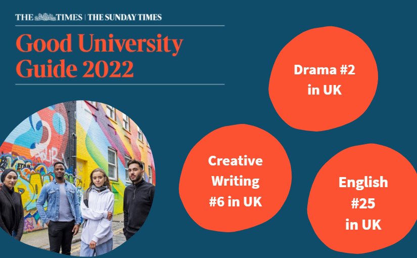 League table success: Drama #2, Creative Writing #6 and English #25 in The Times Good University Guide 2022