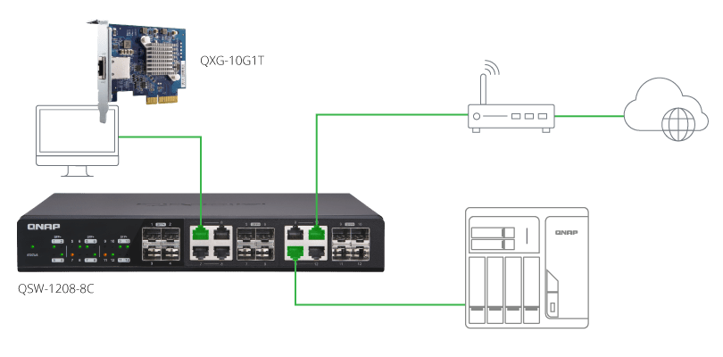 QNAP TS-1685-D1521-32G-550W (By Request)