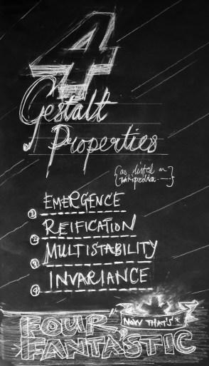 Gestalt-Psychology-Web-Design.1.g