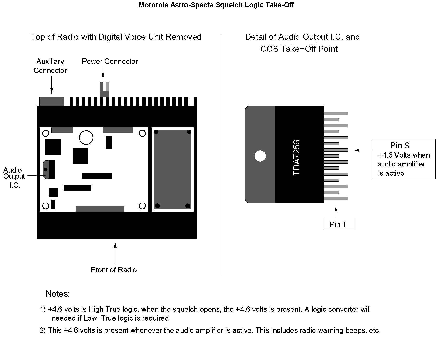 Astro Spectra COS Take Off?resize=665%2C516 motorola xtl 1500 wiring motorola tractor engine and wiring diagram motorola xtl 1500 wiring diagram at gsmx.co