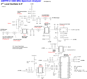GBPPR 0  1000 MHz Spectrum Analyzer