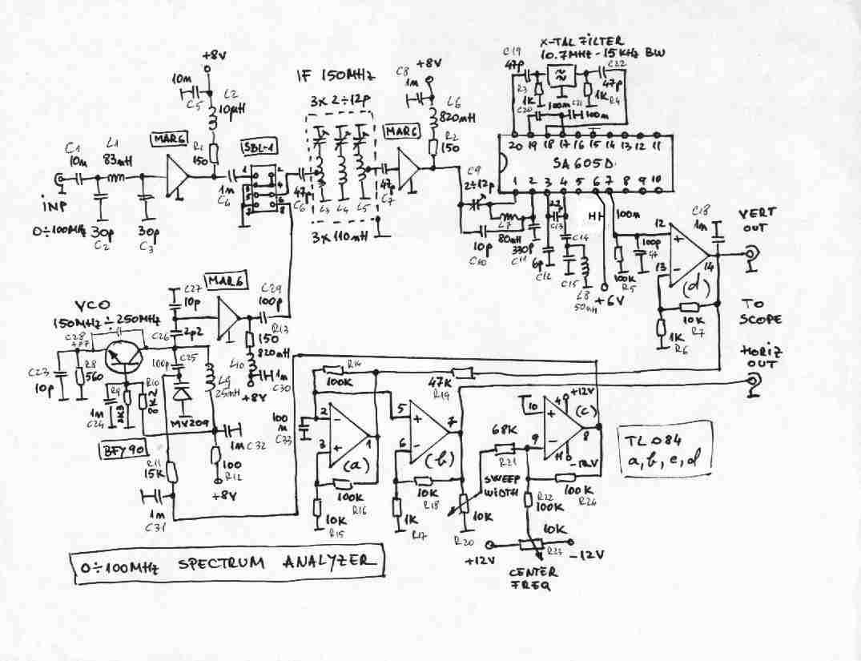 100mhz Spectrumyzer Yo3dac Va3iul I1wqrlinkradio