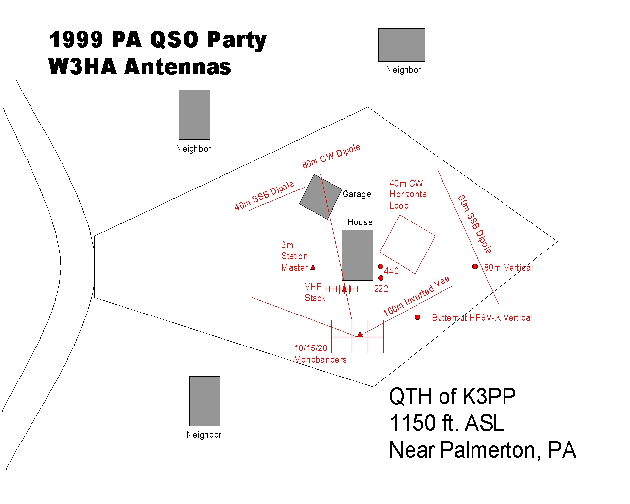 Pennsylvania Qso Party Bonus Station W3ha