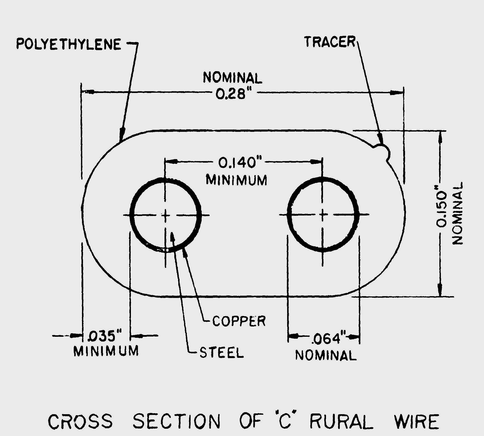 C Rural Wire