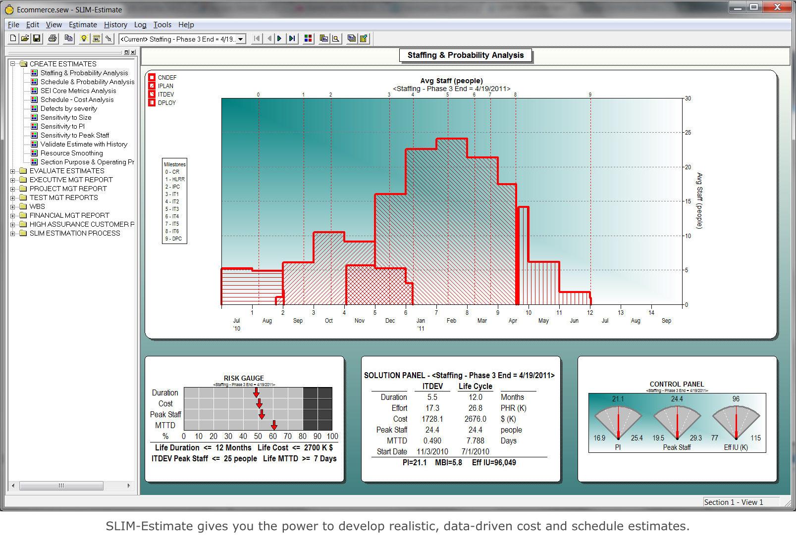 Develop realistic, data-driven cost and schedule estimates.