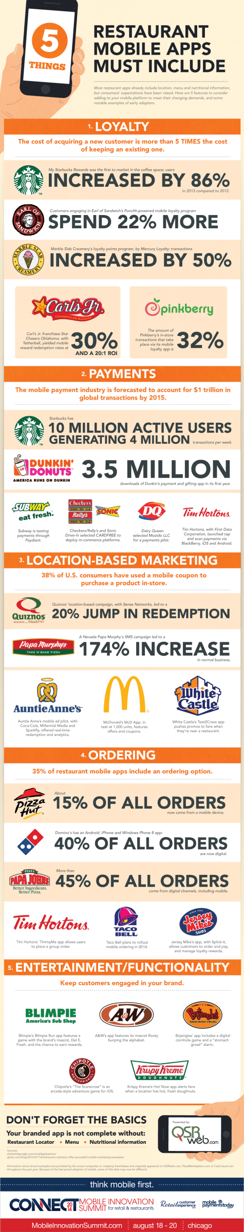 5 Things Restaurant Mobile Apps Must Include [infographic]