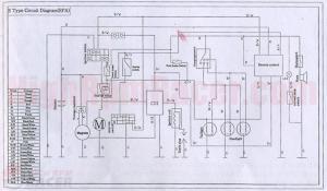 Kazuma Falcon 110 Wiring Harness Diagram  Kazuma ATV