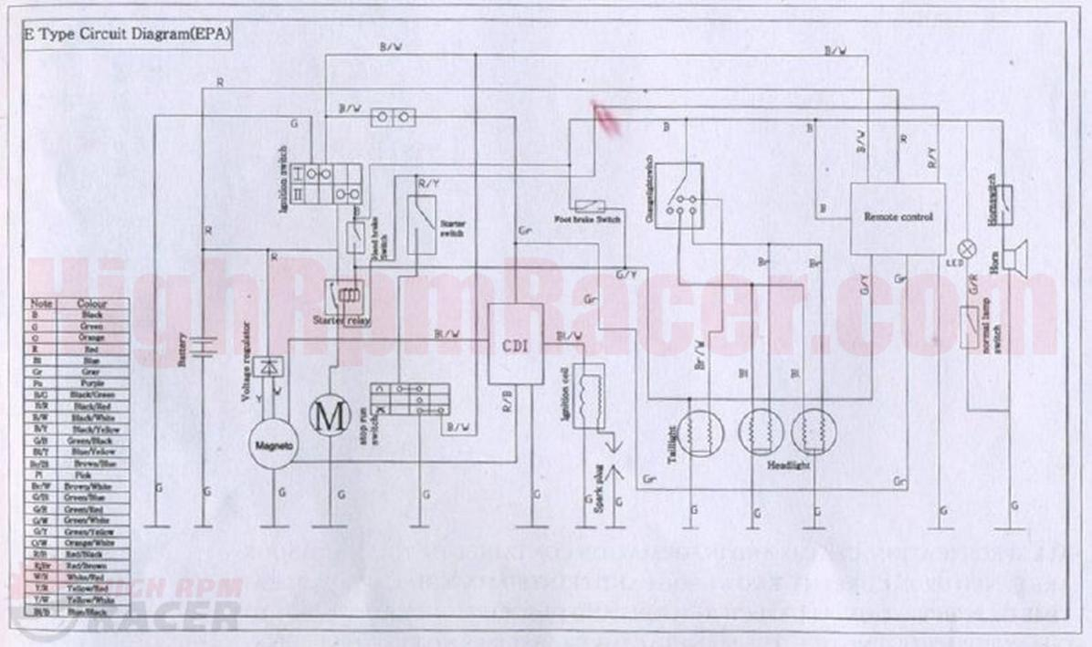 on kazuma falcon 150 wiring diagram