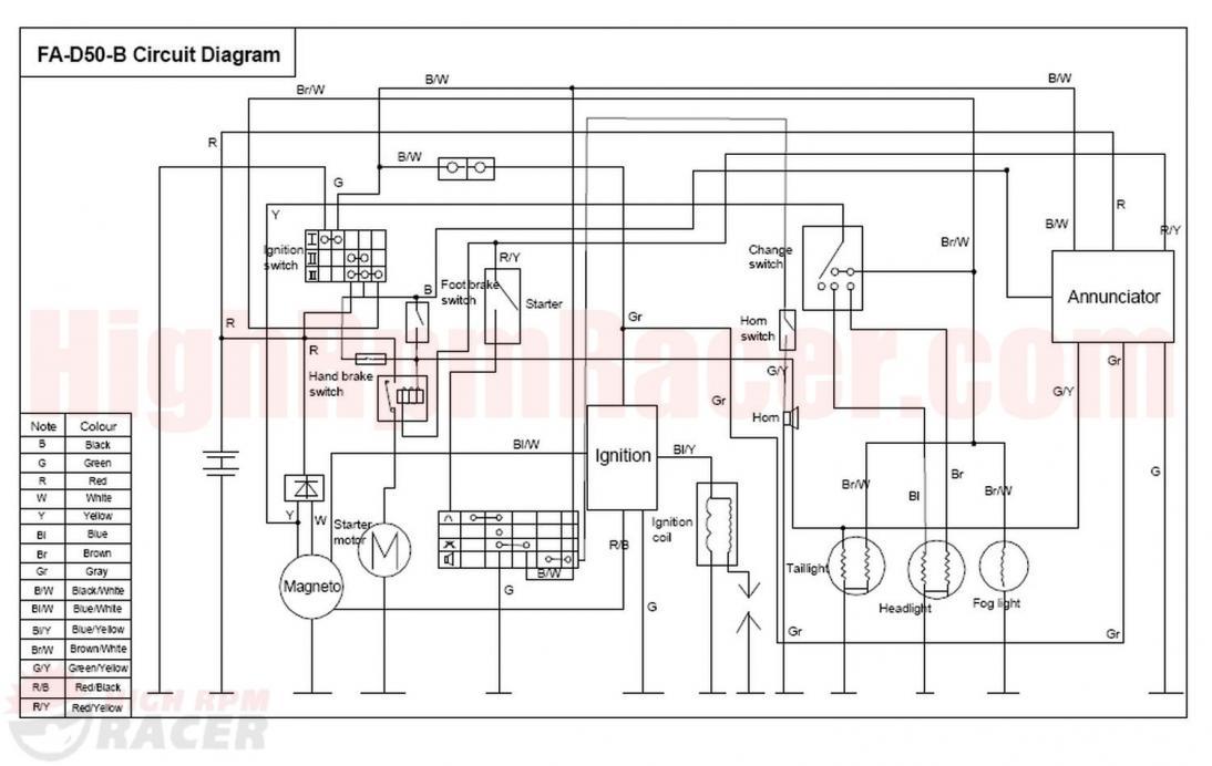 wiring diagram for kazuma meerkat 50cc atv chinese atv