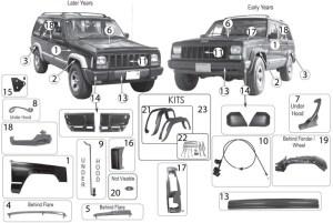 Jeep Cherokee XJ Exterior Body Parts ('84'01) | Quadratec