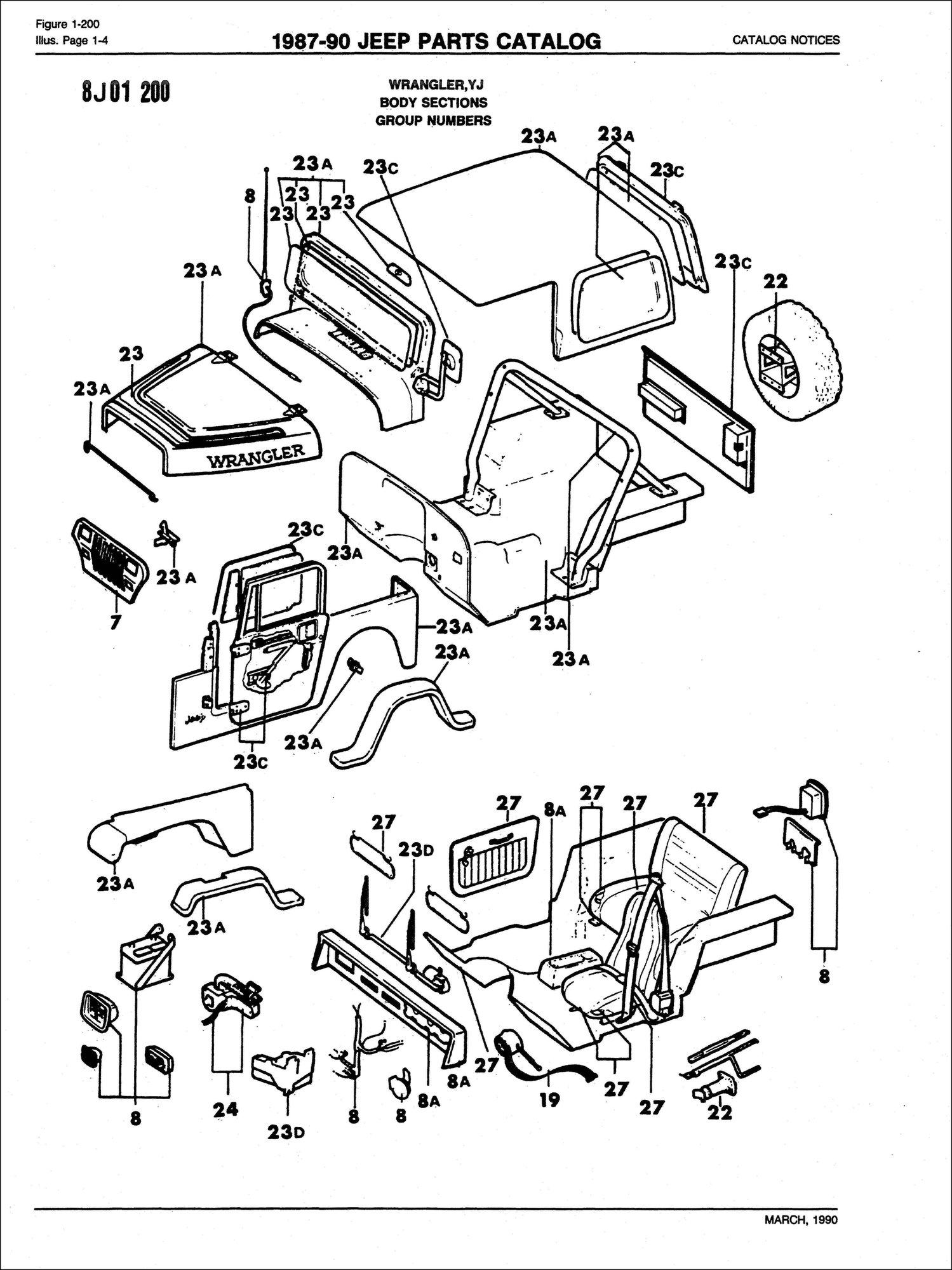 Bishko Automotive Literature Factory Authorized Parts