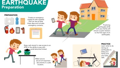Photo of Earthquake Preparation in 8 Essential Steps