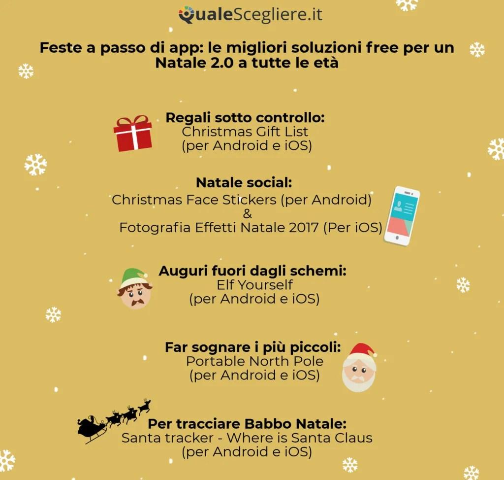 Le App di Natale 2017