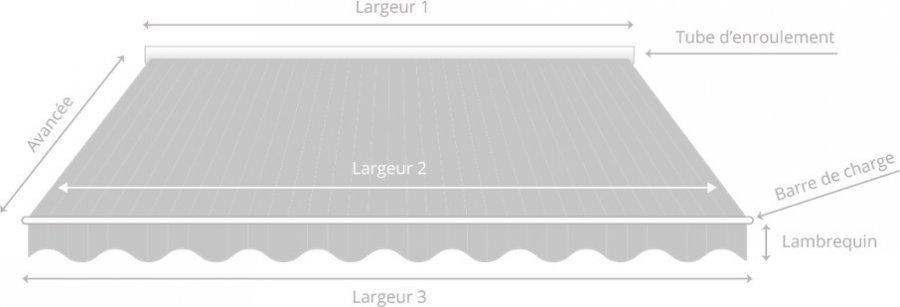 comment mesurer sa toile de store