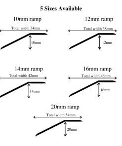 door bar ramps