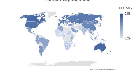 Human Capital Index