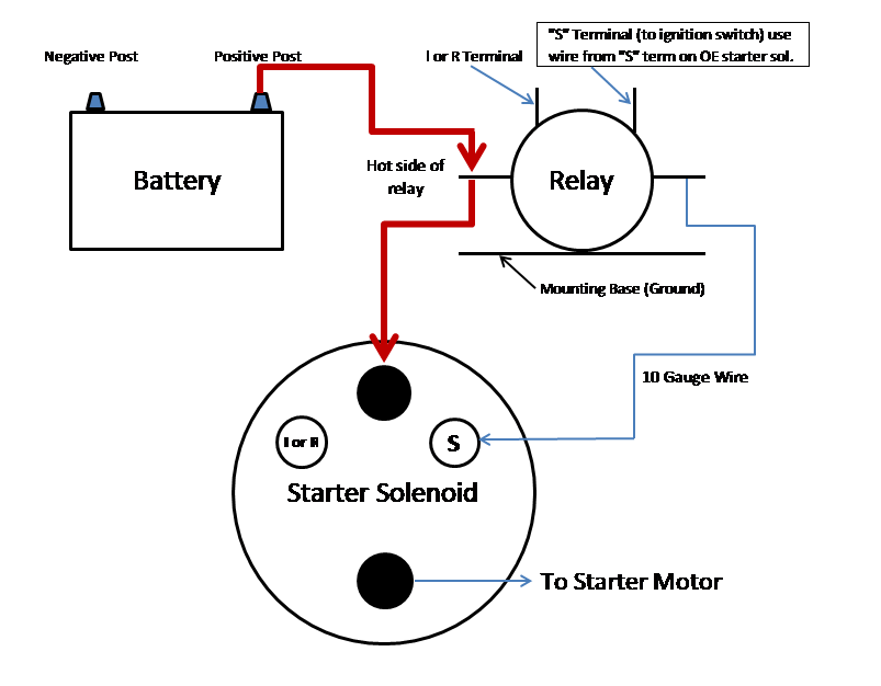 RelayWiringSchematic?resize=680%2C530 motorcycle starter solenoid wiring diagram motorcycle turn signal motorcycle starter relay wiring diagram at gsmx.co