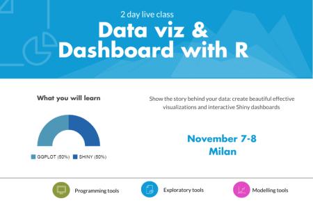 Data Viz _ Dashboard with R