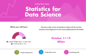 Locandina Statistics Data for Science